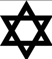 The definition of Judaism