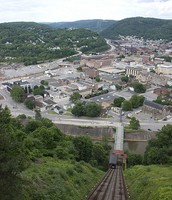 train tracks on a hill are inclined planes