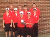 Hendricks County Champions