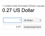 UAE Dirham compared to the U.S dollar