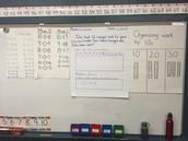 Math Strategy Wall