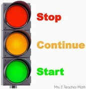 3:10-3:25 Stop, Start, Continue