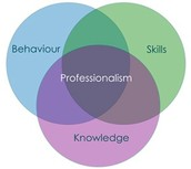 Ethics and professional  skills