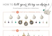 Tell your story in Charms!