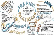 Tool Review: ImageThink Notes