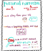 Writing our Personal Narratives- The Writing Process