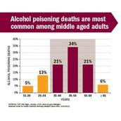 Alcohol in depth