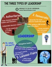 3 Types of Leaders