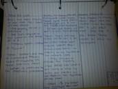 Tri-Column Notes