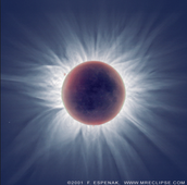 New eclipses