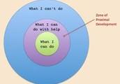Scaffolding Through Common Core Instruction