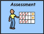 Creating Rigorous, Aligned Assessments