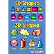 Pictures of 2d and 3d shapes