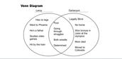 Leroy and Dartanyon Venn Diagram