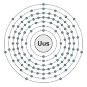 ununseptium atomic model