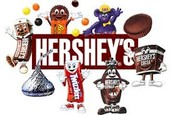 What does the human resources coordinator do for the Hershey's Company?