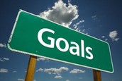May PLC Goals
