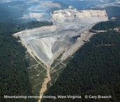 Effects of Strip Mining