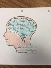 Brain hemisphere quote