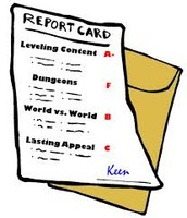 2nd Quarter Report Cards