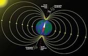 Change in Earth's Magnetic Field