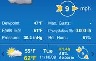 About WeatherPro