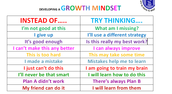 Growth Mindset Thinking