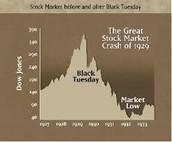 Crash Graph