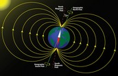 Labeled Diagram of the Earth's Magnetic Field