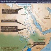 the Nile river....Egypt's life blood