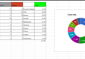 Create a spreadsheet and discuss from anything you want! For example in sports results!