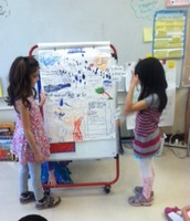 Teaching the Class about Matter