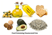 How unsaturated fats affect your cholesterol and health.
