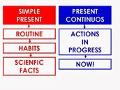 The present continuous is a verbal form used when the action is in the moment, now,...
