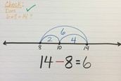 Number Line Subtraction Strategy