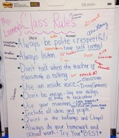 Student Generated Classroom Rules