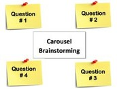 How to Use Carousel Brainstorming
