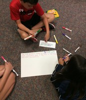 Creating Learning Targets