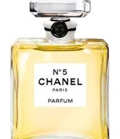 Most famous perfume in the world