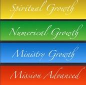 Five kingdom principles