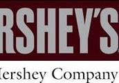 hershey information