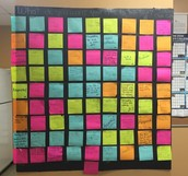 Sticky notes during staff PD showing ideal class culture