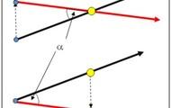 Parallax Theory