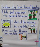 Features of a Great Personal Narrative...