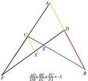 Menelaos Theorem