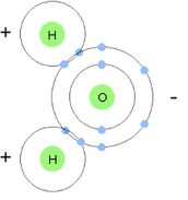Covalent Molecules,  Bohr models