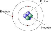 James Chadwick Model of the Atom (1932)