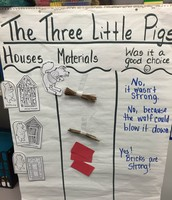 Story Analysis in Pre-K H