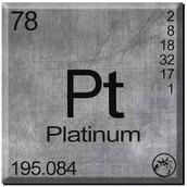 Platinum in the Periodic Table