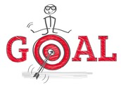Developing Measurable Annual Goals